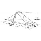 Dimensions Tente Robens Starlight 2